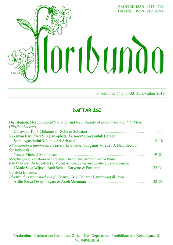 View Vol. 6 No. 1 (2018)